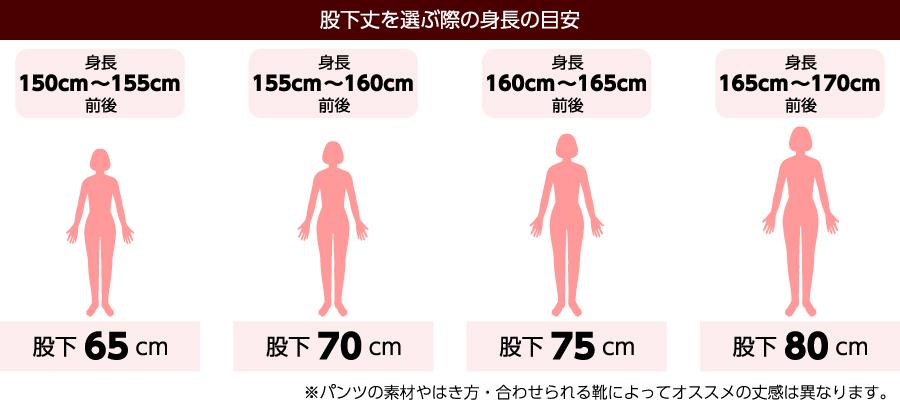 股下丈を選ぶ際の身長の目安